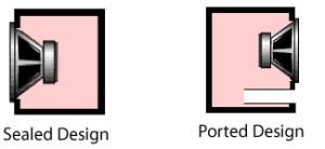 Sealed vs Ported