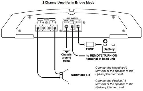 bridged speaker wiring bridged image wiring diagram how to bridge an amplifier pictures stereochamp on bridged speaker wiring wiring subwoofers