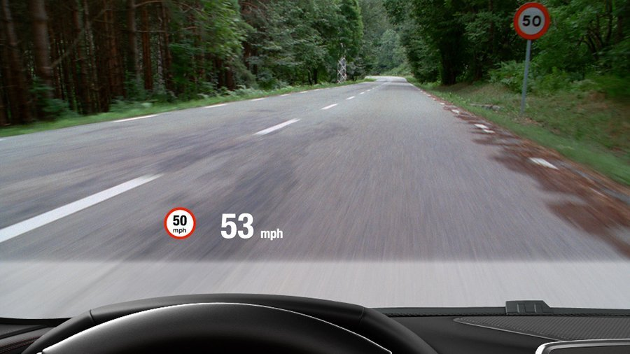 Best Heads Up Display